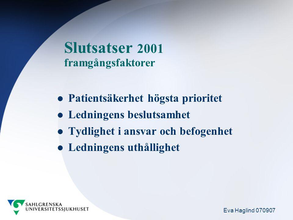 Eva Haglind 070907 Slutsatser 2001 framgångsfaktorer Patientsäkerhet högsta prioritet Ledningens beslutsamhet Tydlighet i ansvar och befogenhet Ledningens uthållighet