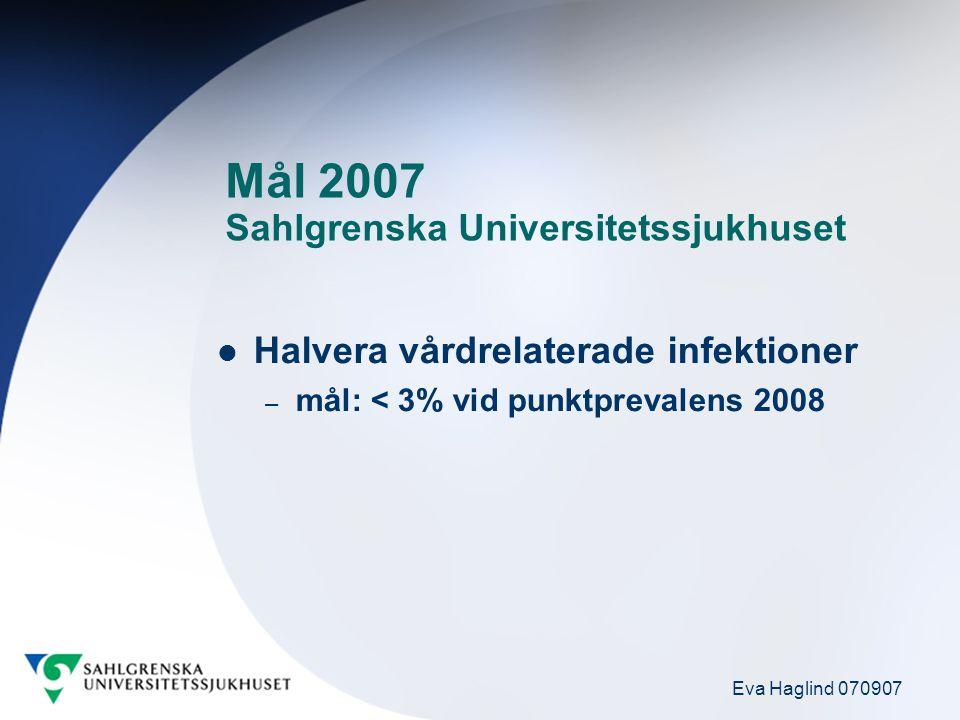 Eva Haglind 070907 Mål 2007 Sahlgrenska Universitetssjukhuset Halvera vårdrelaterade infektioner – mål: < 3% vid punktprevalens 2008