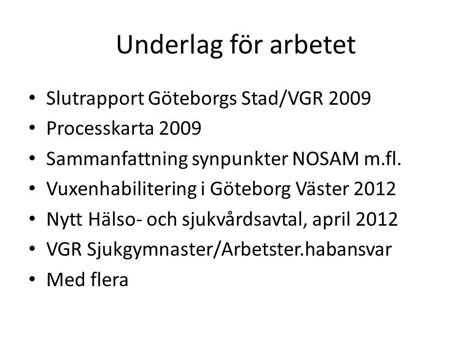 Underlag för arbetet Slutrapport Göteborgs Stad/VGR 2009 Processkarta 2009 Sammanfattning synpunkter NOSAM m.fl. Vuxenhabilitering i Göteborg Väster 2