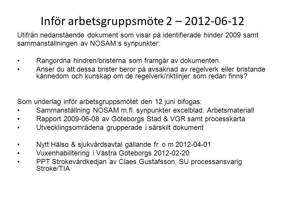 Inför arbetsgruppsmöte 2 – 2012-06-12 Utifrån nedanstående dokument som visar på identifierade hinder 2009 samt sammanställningen av NOSAM:s synpunkte