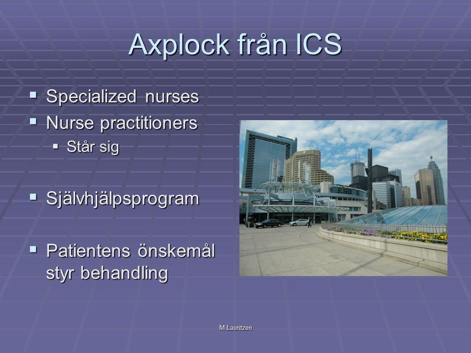 M Lauritzen Axplock från ICS  Specialized nurses  Nurse practitioners  Står sig  Självhjälpsprogram  Patientens önskemål styr behandling