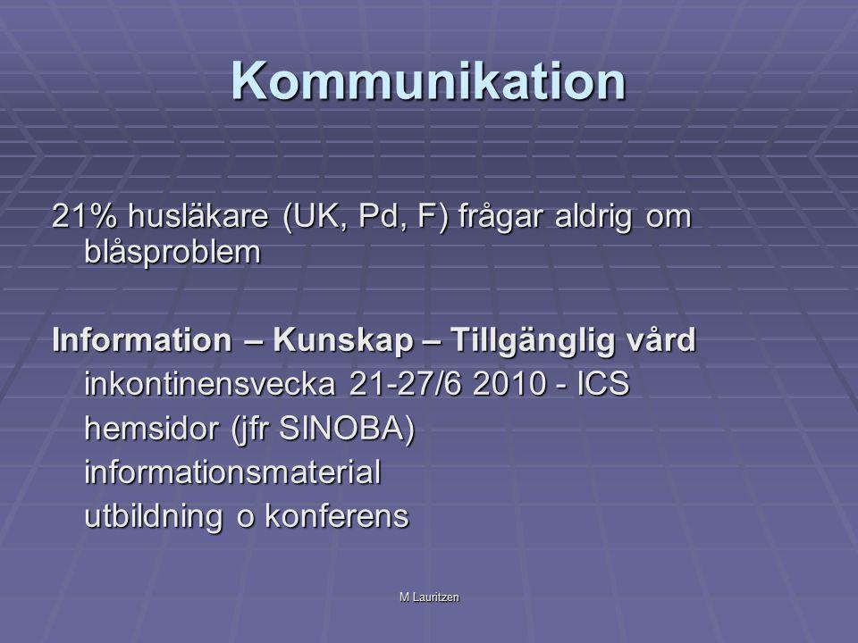 M Lauritzen Kommunikation 21% husläkare (UK, Pd, F) frågar aldrig om blåsproblem Information – Kunskap – Tillgänglig vård inkontinensvecka 21-27/6 2010 - ICS hemsidor (jfr SINOBA) informationsmaterial utbildning o konferens