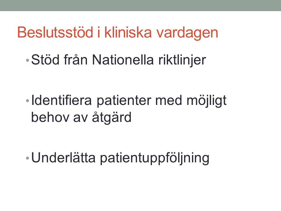 Beslutsstöd i kliniska vardagen Stöd från Nationella riktlinjer Identifiera patienter med möjligt behov av åtgärd Underlätta patientuppföljning