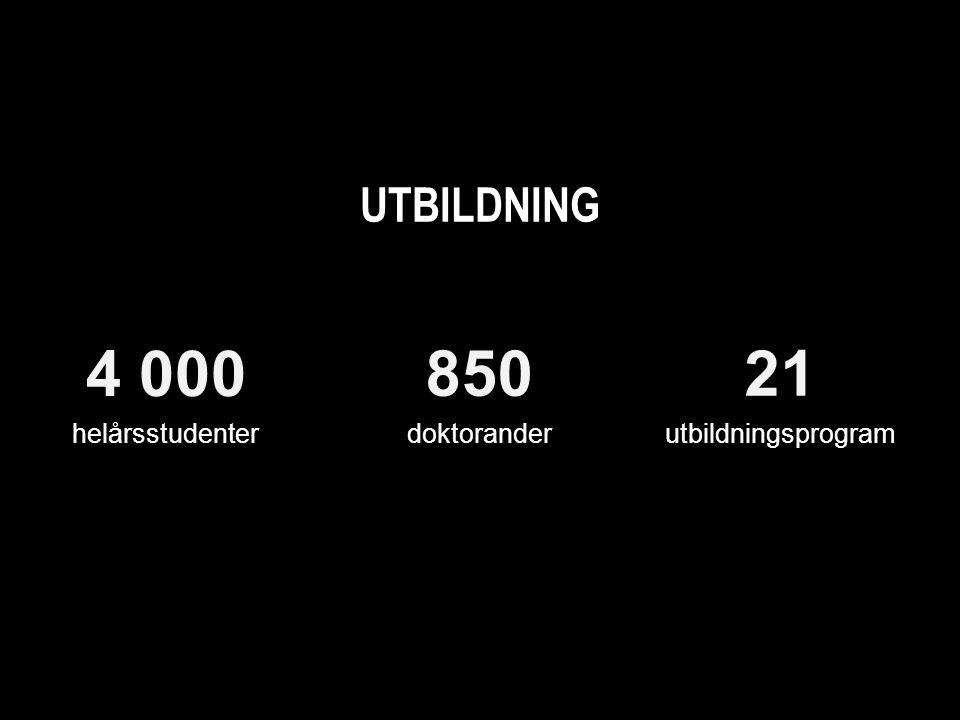 UTBILDNINGUTBILDNING helårsstudenter 850 doktorander 21 utbildningsprogram 4 000