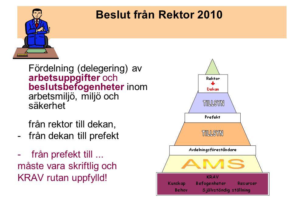 Beslut från Rektor 2010  Fördelning (delegering) av arbetsuppgifter och beslutsbefogenheter inom arbetsmiljö, miljö och säkerhet -från rektor till de