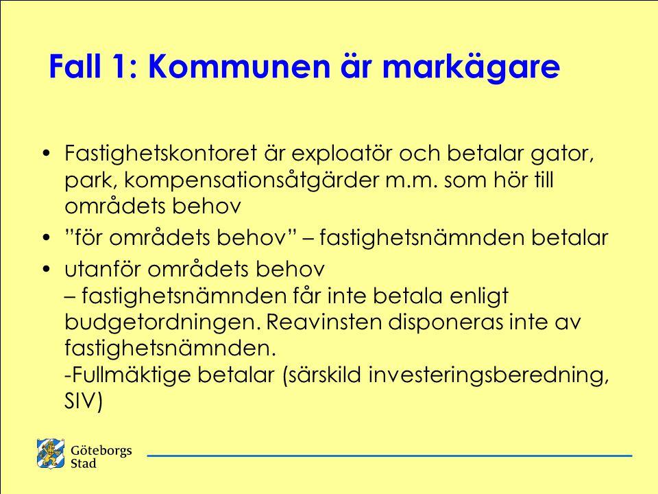 Fall 1: Kommunen är markägare Fastighetskontoret är exploatör och betalar gator, park, kompensationsåtgärder m.m.