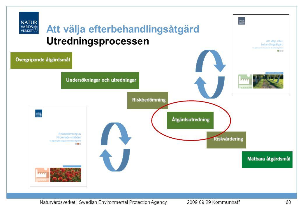 Naturvårdsverket | Swedish Environmental Protection Agency 60 Att välja efterbehandlingsåtgärd Utredningsprocessen 2009-09-29 Kommunträff