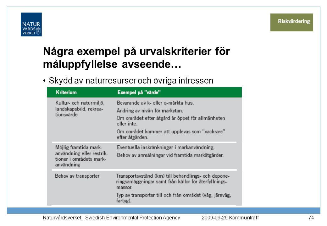 Några exempel på urvalskriterier för måluppfyllelse avseende… Skydd av naturresurser och övriga intressen Naturvårdsverket   Swedish Environmental Pro