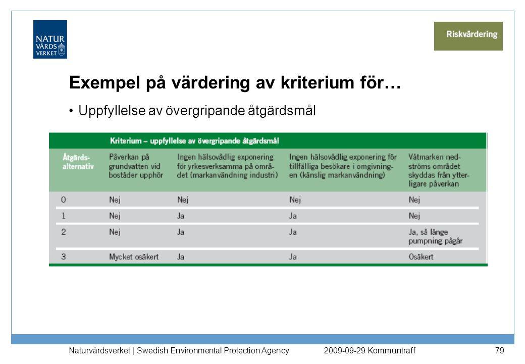 Exempel på värdering av kriterium för… Uppfyllelse av övergripande åtgärdsmål Naturvårdsverket | Swedish Environmental Protection Agency 792009-09-29