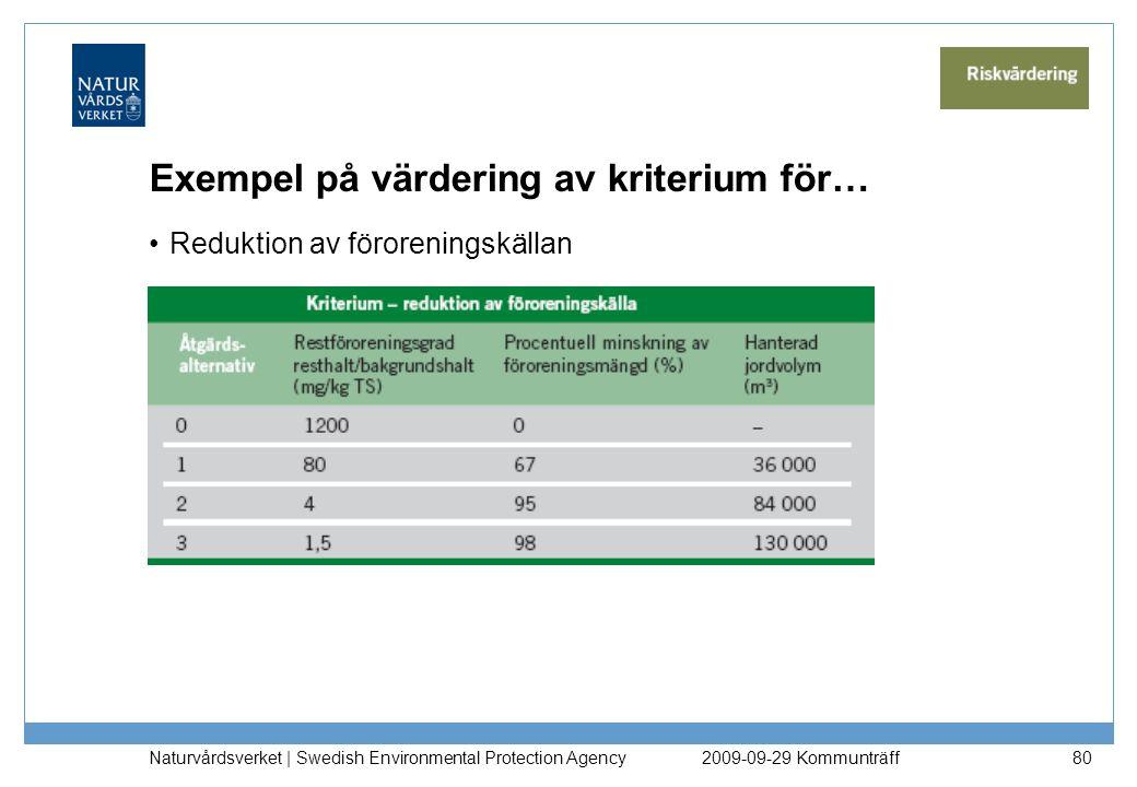 Exempel på värdering av kriterium för… Reduktion av föroreningskällan Naturvårdsverket   Swedish Environmental Protection Agency 802009-09-29 Kommuntr