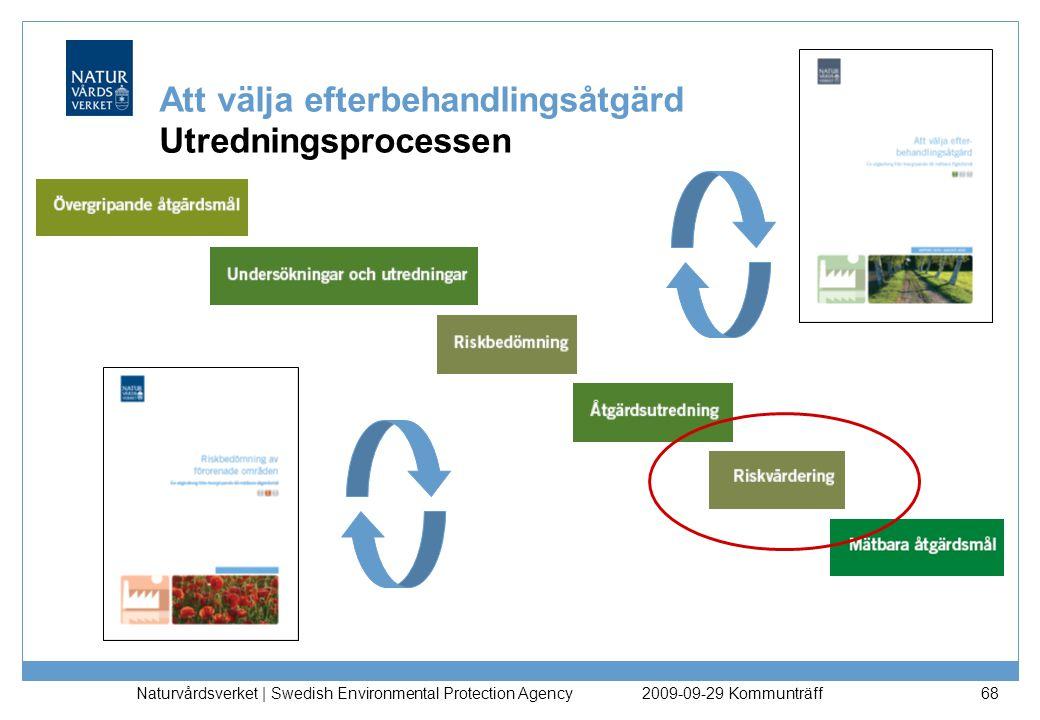 Naturvårdsverket   Swedish Environmental Protection Agency 68 Att välja efterbehandlingsåtgärd Utredningsprocessen 2009-09-29 Kommunträff