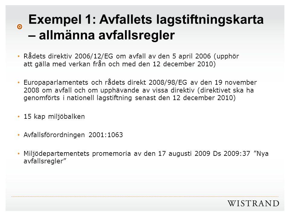 Exempel 1: Avfallets lagstiftningskarta – allmänna avfallsregler Rådets direktiv 2006/12/EG om avfall av den 5 april 2006 (upphör att gälla med verkan