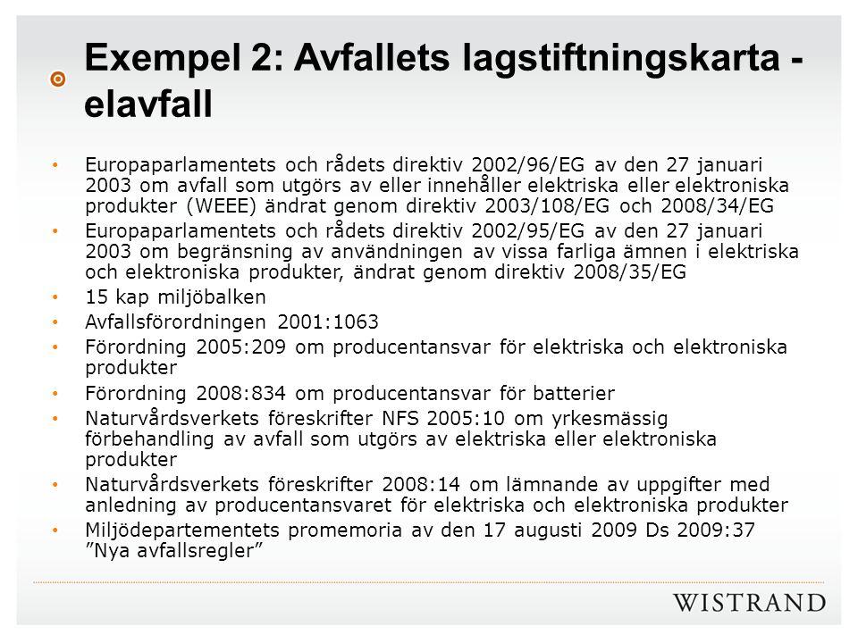 Exempel 2: Avfallets lagstiftningskarta - elavfall Europaparlamentets och rådets direktiv 2002/96/EG av den 27 januari 2003 om avfall som utgörs av el