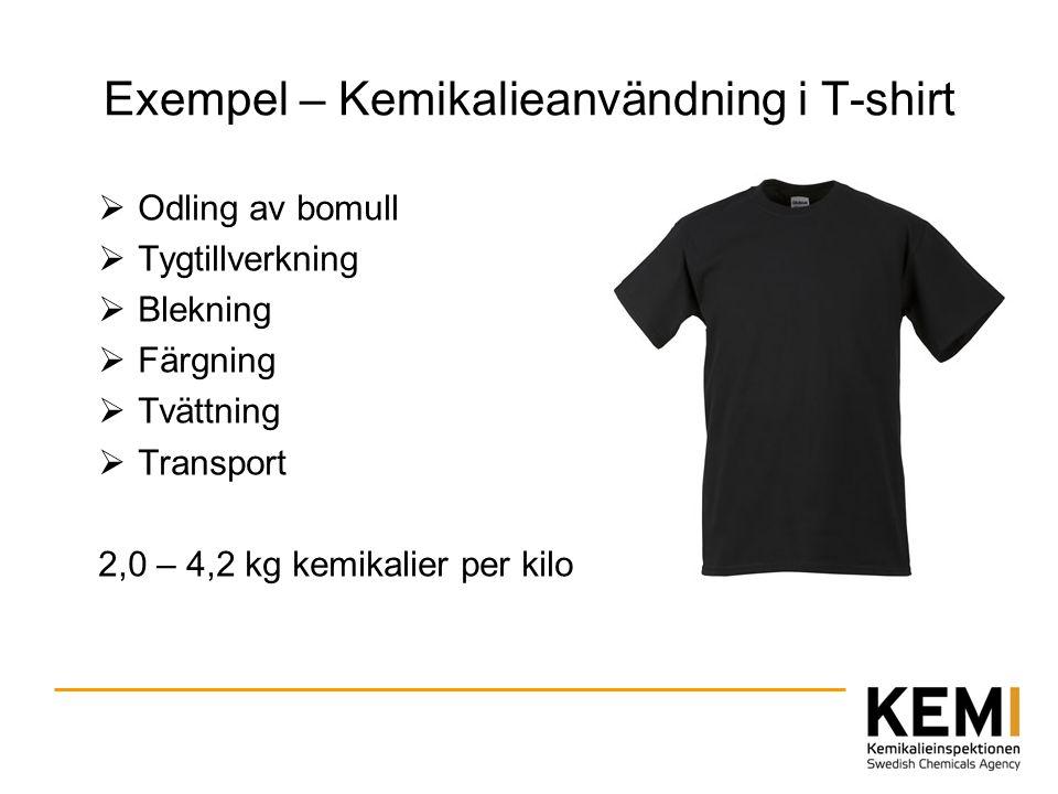 Exempel – Kemikalieanvändning i T-shirt  Odling av bomull  Tygtillverkning  Blekning  Färgning  Tvättning  Transport 2,0 – 4,2 kg kemikalier per