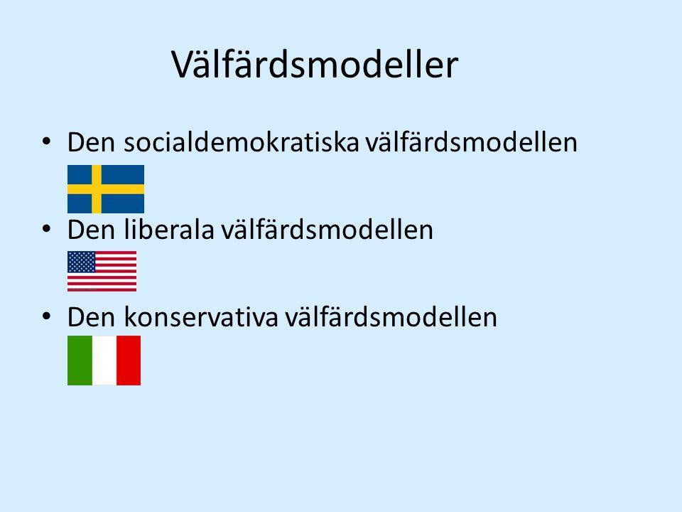 Välfärdsmodeller Den socialdemokratiska välfärdsmodellen Den liberala välfärdsmodellen Den konservativa välfärdsmodellen