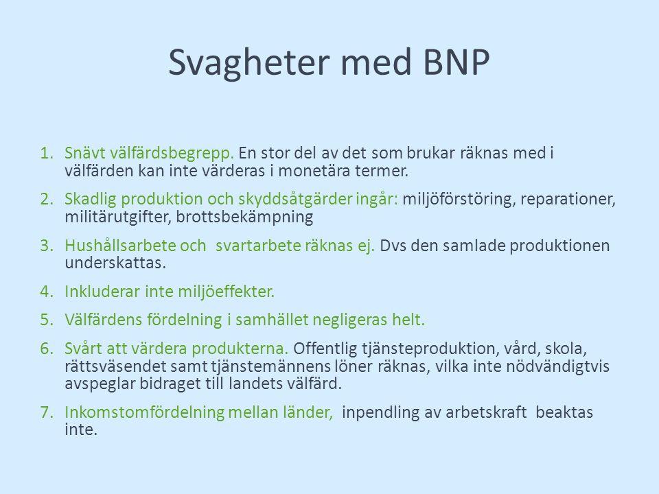 Svagheter med BNP 1.Snävt välfärdsbegrepp.