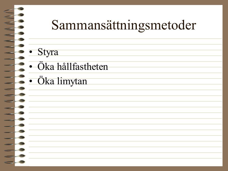 Lim Blandning Spridning –Mängd –Handpridning –Sprutning –Valsspidning –strängspridning