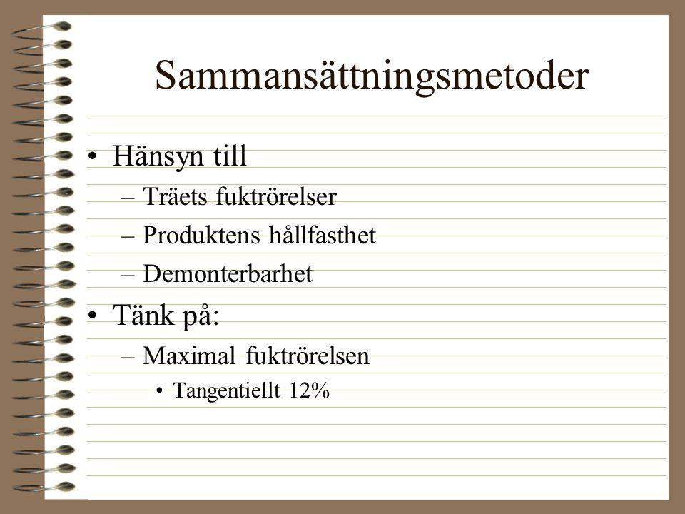Sammansättningsmetoder Hänsyn till –Träets fuktrörelser –Produktens hållfasthet –Demonterbarhet Tänk på: –Maximal fuktrörelsen Tangentiellt 12%