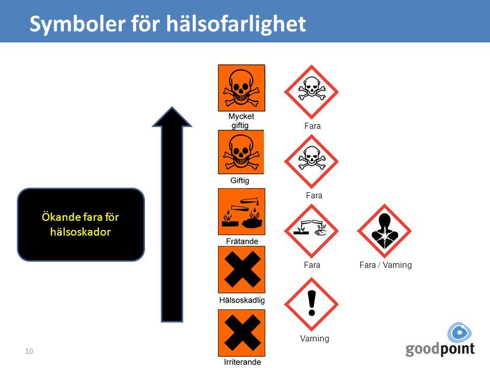 Symboler för hälsofarlighet 10 Ökande fara för hälsoskador Fara Fara / VarningVarning