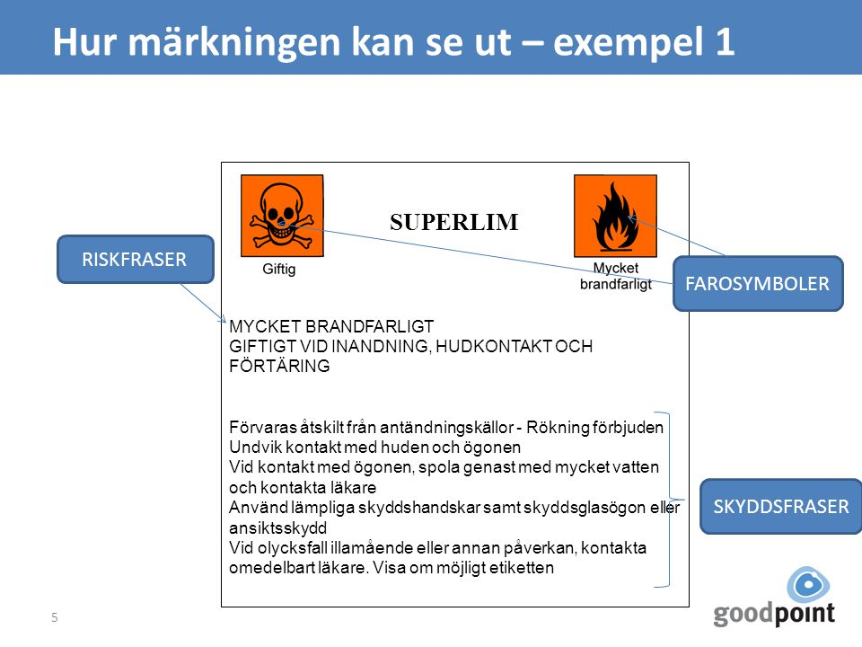 Hur märkningen kan se ut – exempel 1 5 SUPERLIM MYCKET BRANDFARLIGT GIFTIGT VID INANDNING, HUDKONTAKT OCH FÖRTÄRING Förvaras åtskilt från antändningsk