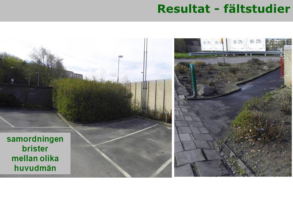 Resultat - exempelsamling Konkreta exempel i text & bild för Invändig miljö Närmiljö Omgivande miljö