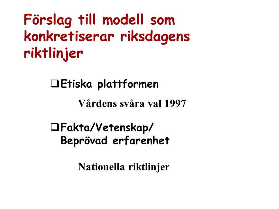 Förslag till modell som konkretiserar riksdagens riktlinjer  Etiska plattformen Vårdens svåra val 1997  Fakta/Vetenskap/ Beprövad erfarenhet Nationella riktlinjer