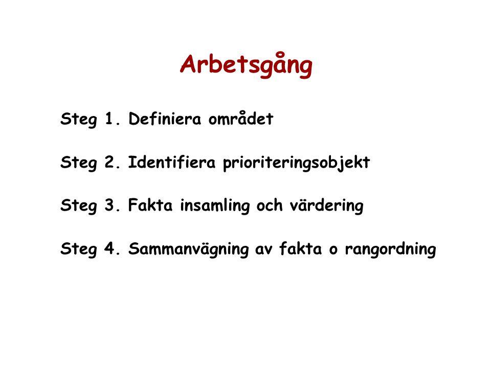 Arbetsgång Steg 1.Definiera området Steg 2. Identifiera prioriteringsobjekt Steg 3.
