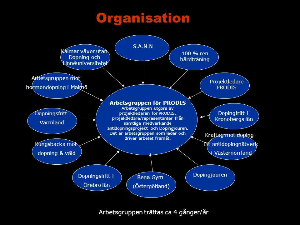 Organisation Arbetsgruppen för PRODIS Arbetsgruppen utgörs av projektledaren för PRODIS, projektledare/representanter från samtliga medverkande antidopningsprojekt och Dopingjouren.