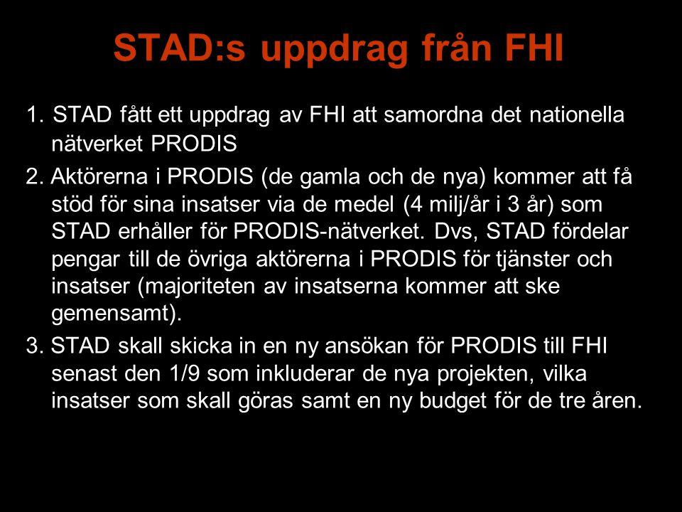 STAD:s uppdrag från FHI 1.