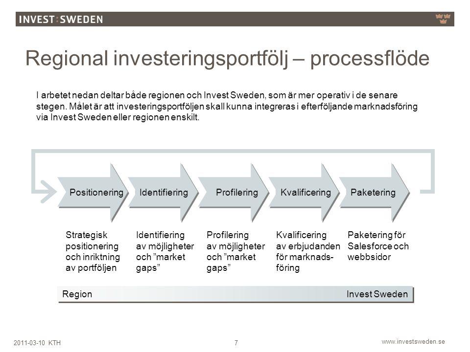 www.investsweden.se 72011-03-10 KTH Regional investeringsportfölj – processflöde Strategisk positionering och inriktning av portföljen IdentifieringPr