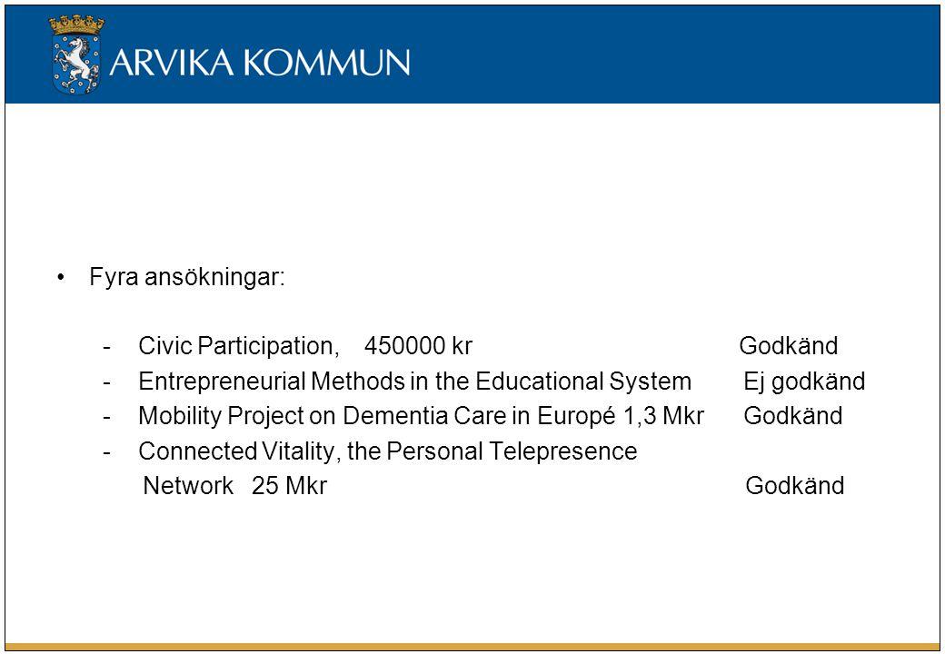 Andra beviljade EU-projekt - Campus Arvika, uppbyggnad av ett Näringslivscentrum 100Mkr - ICT for SME, datamognad hos småföretag 2 Mkr - Destination 6012, utveckla besöksnäringen 6 Mkr - Den Företagsamma Utvecklingen (DFU), företagande 8 Mkr - North Sea Supply Connect, småföretag på export 1 Mkr - Fem 2, förnyelsebar energi – miljö 9 Mkr
