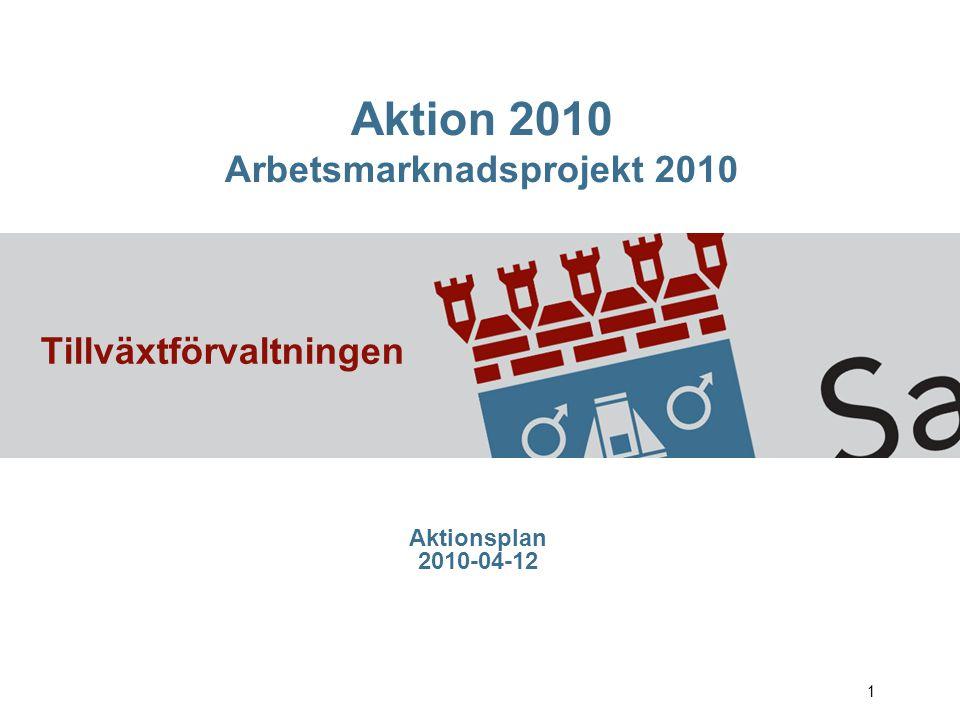 1 Tillväxtförvaltningen Aktionsplan 2010-04-12 Aktion 2010 Arbetsmarknadsprojekt 2010