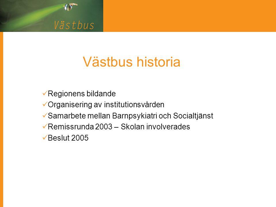 Regionens bildande Organisering av institutionsvården Samarbete mellan Barnpsykiatri och Socialtjänst Remissrunda 2003 – Skolan involverades Beslut 20