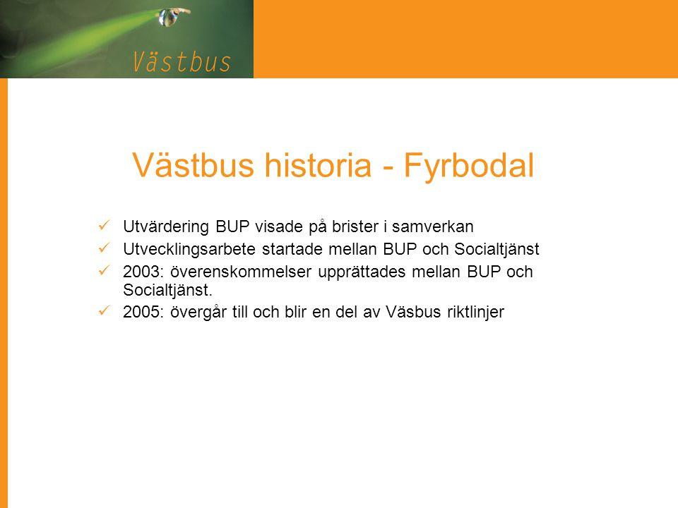 Västbus historia - Fyrbodal Utvärdering BUP visade på brister i samverkan Utvecklingsarbete startade mellan BUP och Socialtjänst 2003: överenskommelse