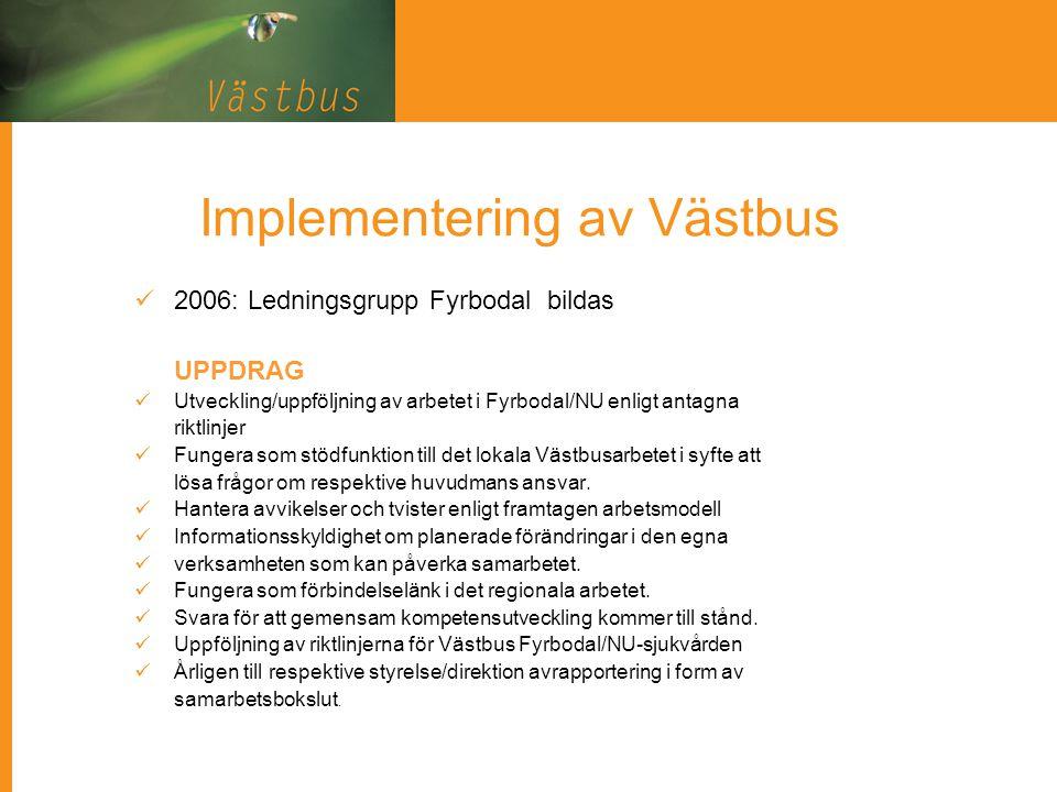 Implementering av Västbus 2006: Ledningsgrupp Fyrbodal bildas UPPDRAG Utveckling/uppföljning av arbetet i Fyrbodal/NU enligt antagna riktlinjer Funger