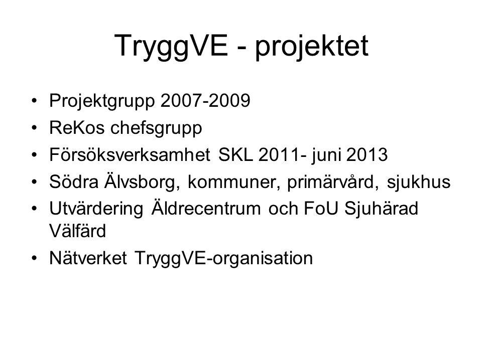 TryggVE - projektet Projektgrupp 2007-2009 ReKos chefsgrupp Försöksverksamhet SKL 2011- juni 2013 Södra Älvsborg, kommuner, primärvård, sjukhus Utvärd