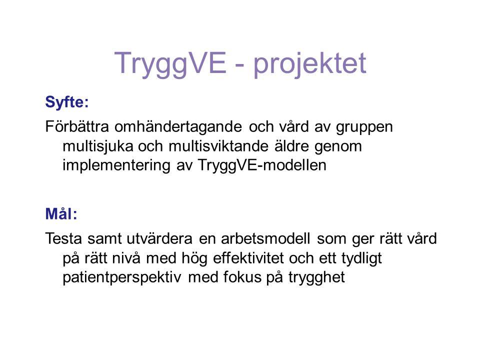 TryggVE - projektet Syfte: Förbättra omhändertagande och vård av gruppen multisjuka och multisviktande äldre genom implementering av TryggVE-modellen