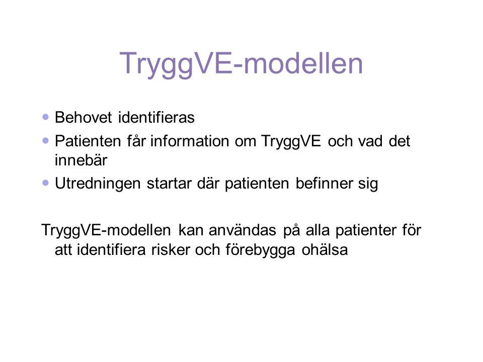TryggVE-modellen Behovet identifieras Patienten får information om TryggVE och vad det innebär Utredningen startar där patienten befinner sig TryggVE-
