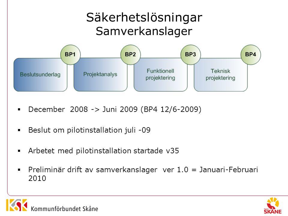 Säkerhetslösningar Samverkanslager  December 2008 -> Juni 2009 (BP4 12/6-2009)  Beslut om pilotinstallation juli -09  Arbetet med pilotinstallation startade v35  Preliminär drift av samverkanslager ver 1.0 = Januari-Februari 2010