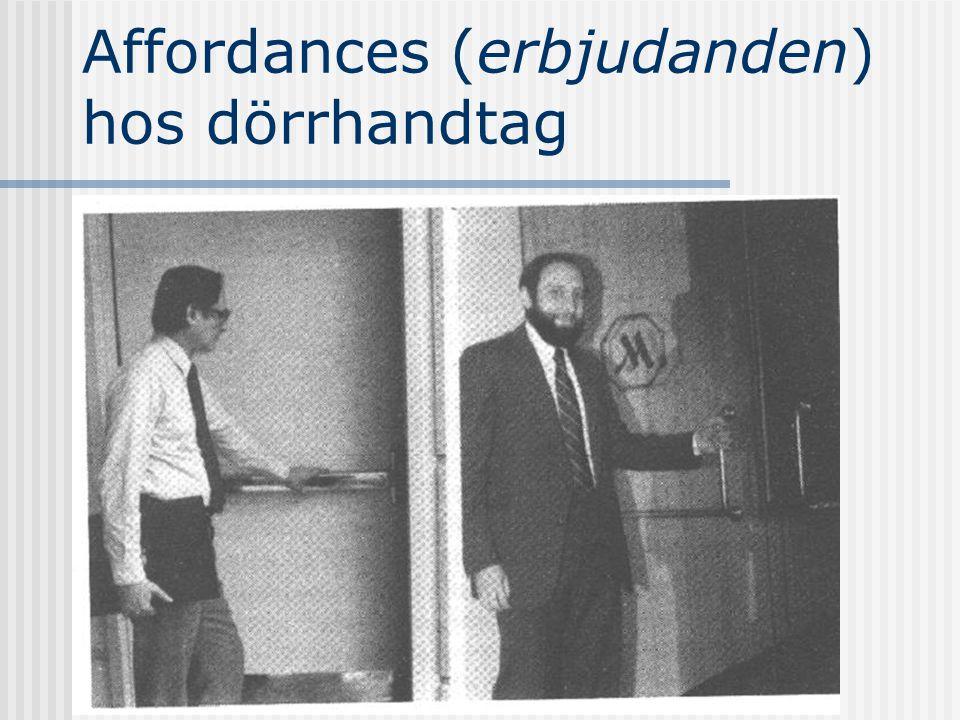 Affordances (erbjudanden) hos dörrhandtag