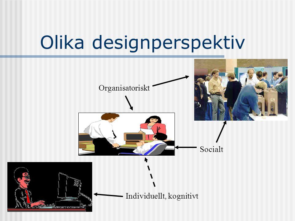 Olika designperspektiv Socialt Organisatoriskt Individuellt, kognitivt