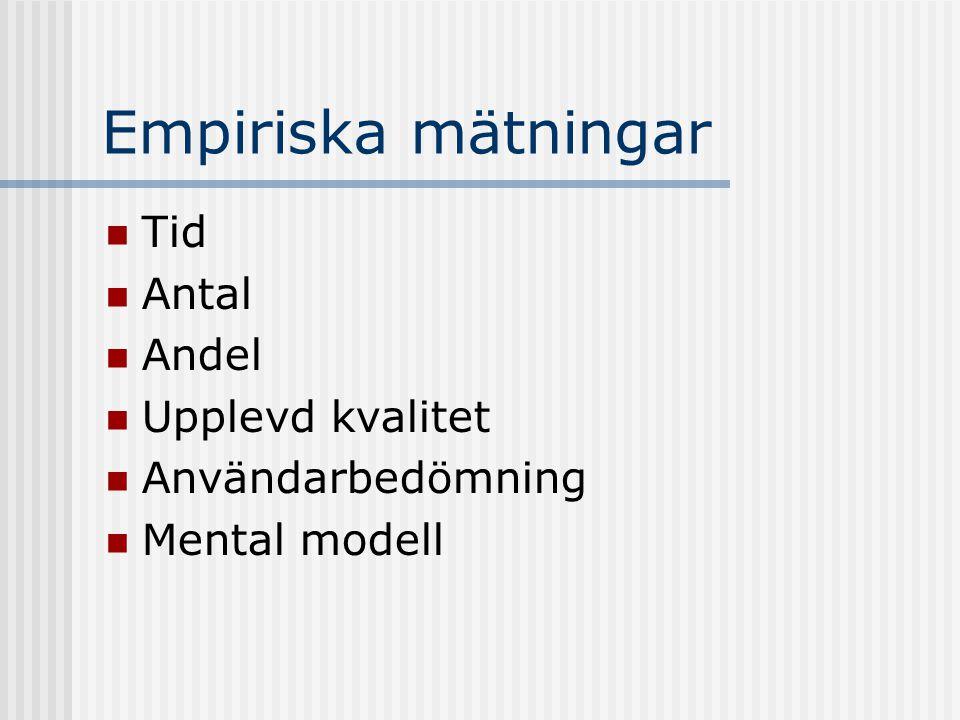 Empiriska mätningar Tid Antal Andel Upplevd kvalitet Användarbedömning Mental modell