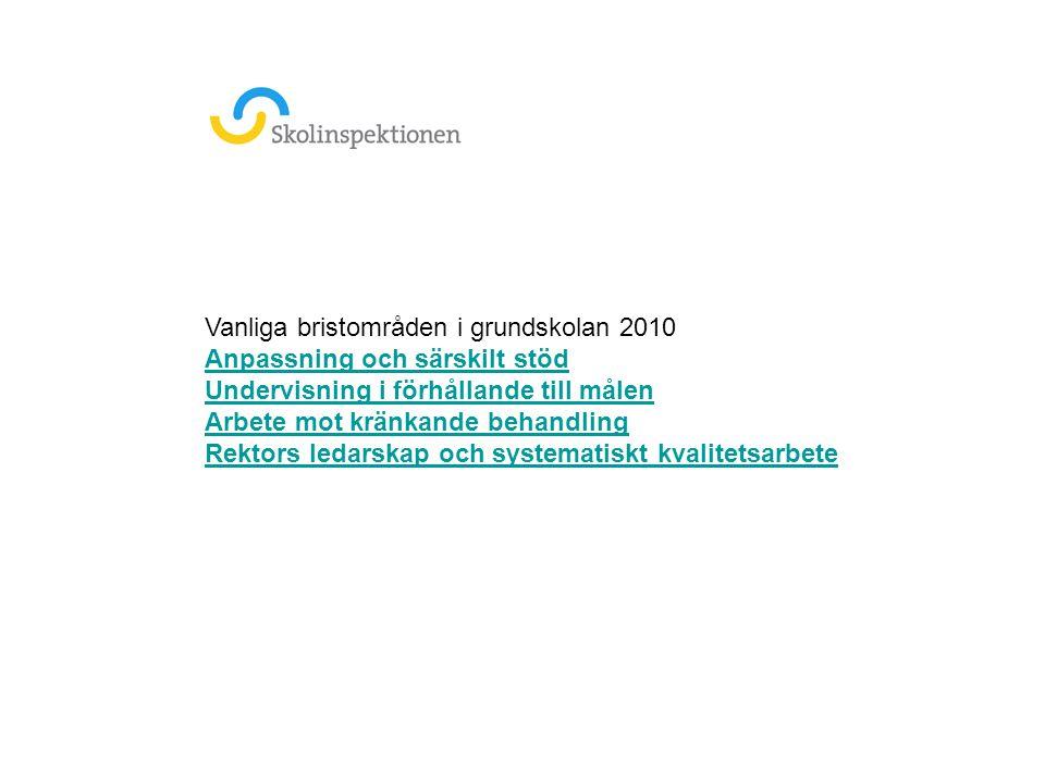 Vanliga bristområden i grundskolan 2010 Anpassning och särskilt stöd Undervisning i förhållande till målen Arbete mot kränkande behandling Rektors led