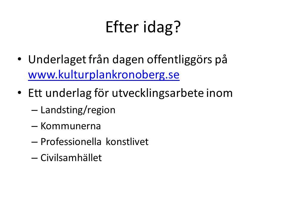 Regional kulturplan för Kronobergs län 2012-2014 Plan för dialog och samverkan www.kulturplankronoberg.se