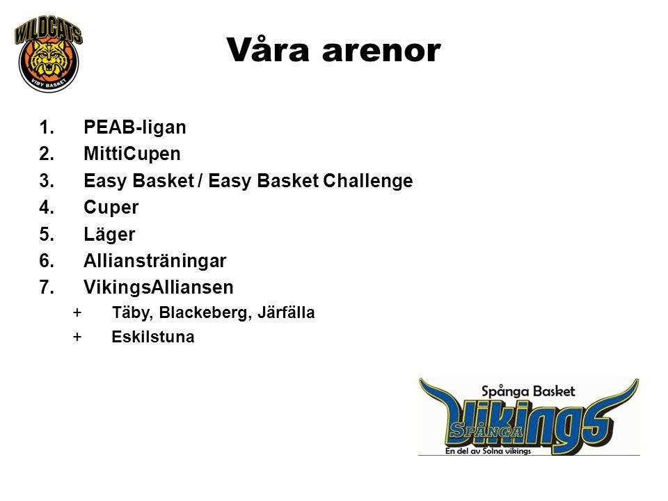 Våra arenor 1.PEAB-ligan 2.MittiCupen 3.Easy Basket / Easy Basket Challenge 4.Cuper 5.Läger 6.Alliansträningar 7.VikingsAlliansen +Täby, Blackeberg, J