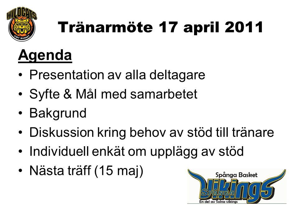 Tränarmöte 17 april 2011 Agenda Presentation av alla deltagare Syfte & Mål med samarbetet Bakgrund Diskussion kring behov av stöd till tränare Individ