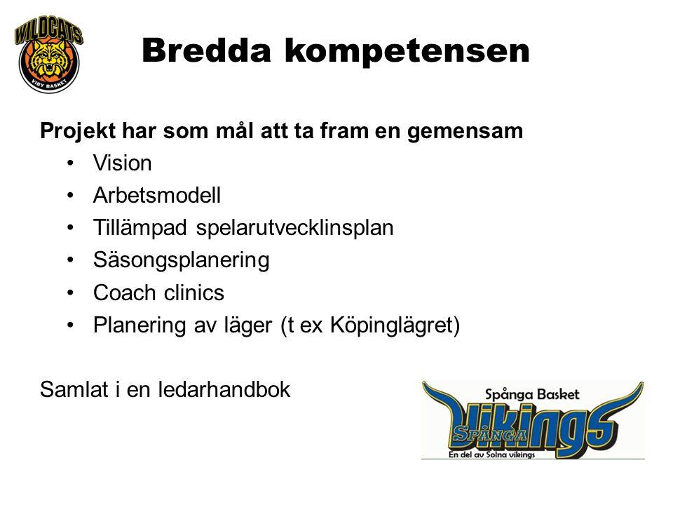 Projekt har som mål att ta fram en gemensam Vision Arbetsmodell Tillämpad spelarutvecklinsplan Säsongsplanering Coach clinics Planering av läger (t ex