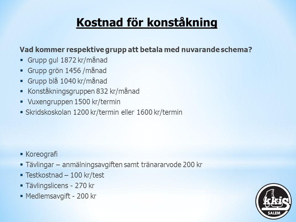 Kostnad för konståkning Vad kommer respektive grupp att betala med nuvarande schema?  Grupp gul 1872 kr/månad  Grupp grön 1456 /månad  Grupp blå 10