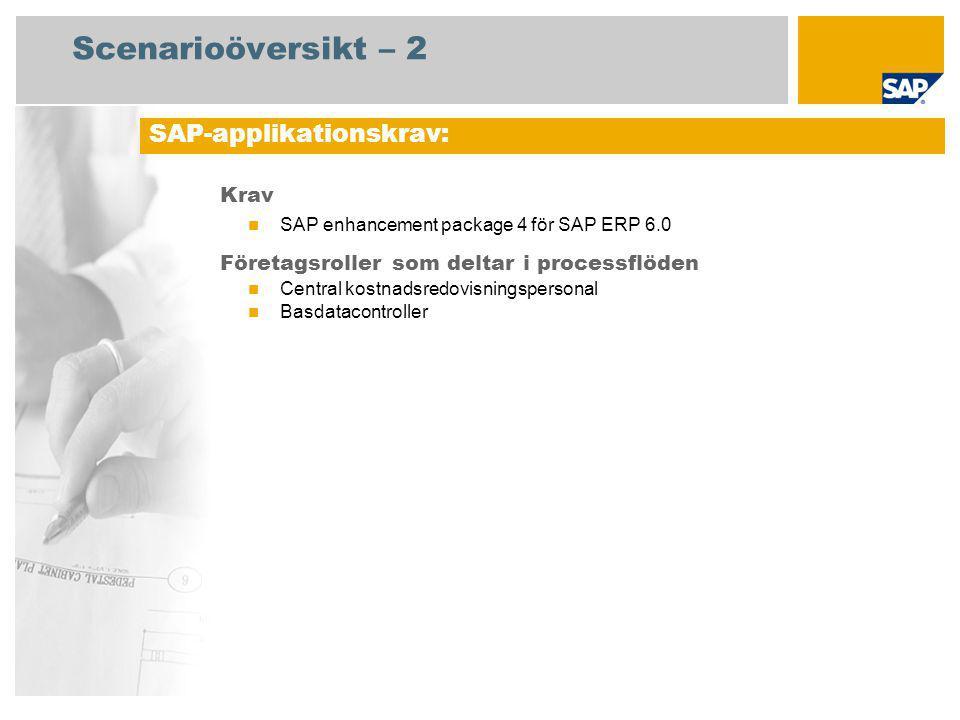 Scenarioöversikt – 2 Krav SAP enhancement package 4 för SAP ERP 6.0 Företagsroller som deltar i processflöden Central kostnadsredovisningspersonal Bas