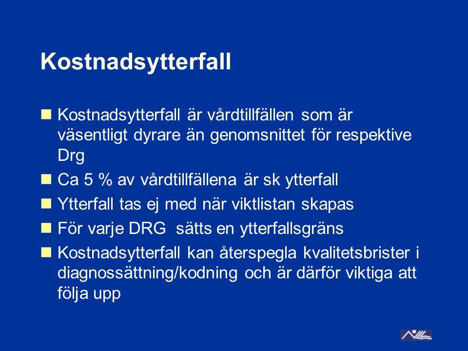 1.Lista med ytterfall per inrättning och klinik 2.